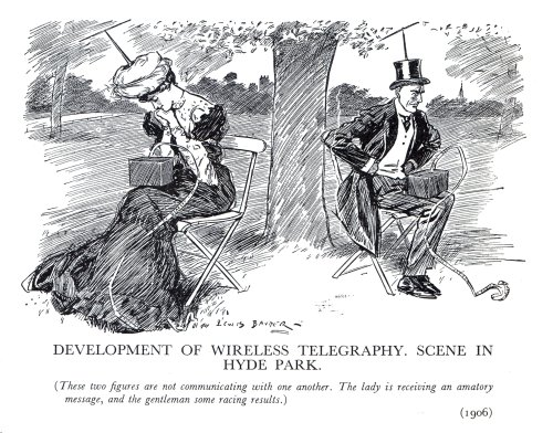 [Development of Wireless Telegraphy.  Scene in Hyde Park. 1906]